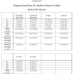 <p>SPS Hollow Beam Profiles</p>